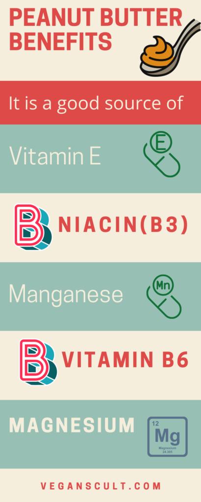 peanut butter healthy nutrients | veganscult.com
